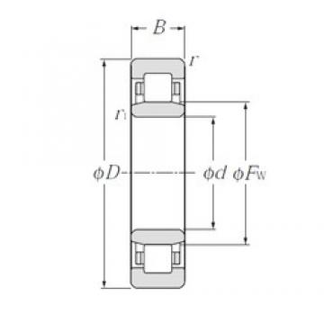 95 mm x 170 mm x 43 mm  CYSD NU2219E cylindrical roller bearings